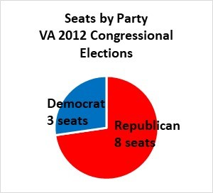 VA Seat allocation.jpg