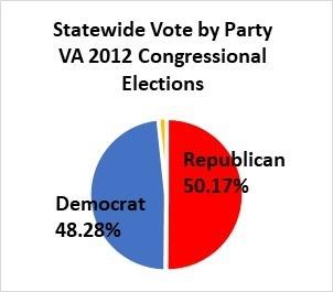 VA+Vote+%25.jpg