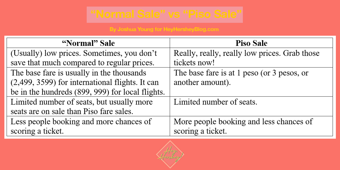 Normal Sale vs Piso Sale.jpg