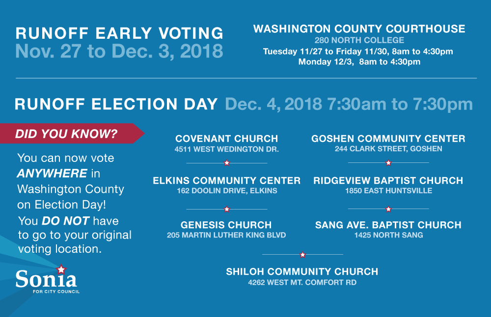 Washington County Voting Locations 2018