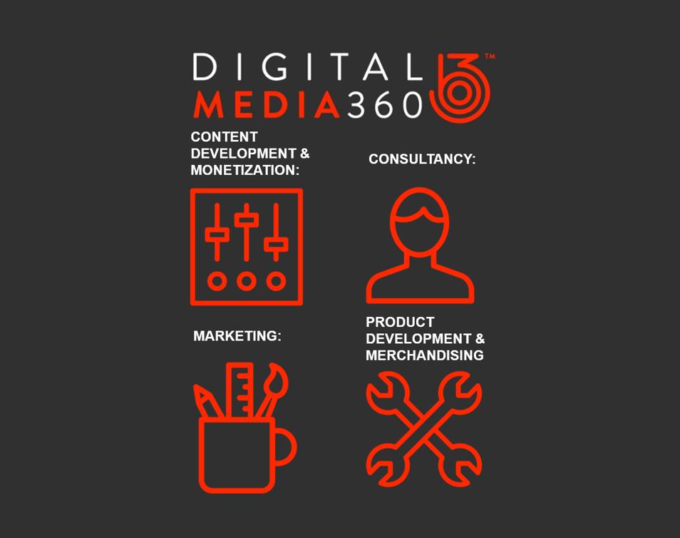 DIGITAL MEDIA 360.CAPABILITIES.News Hub.2.png