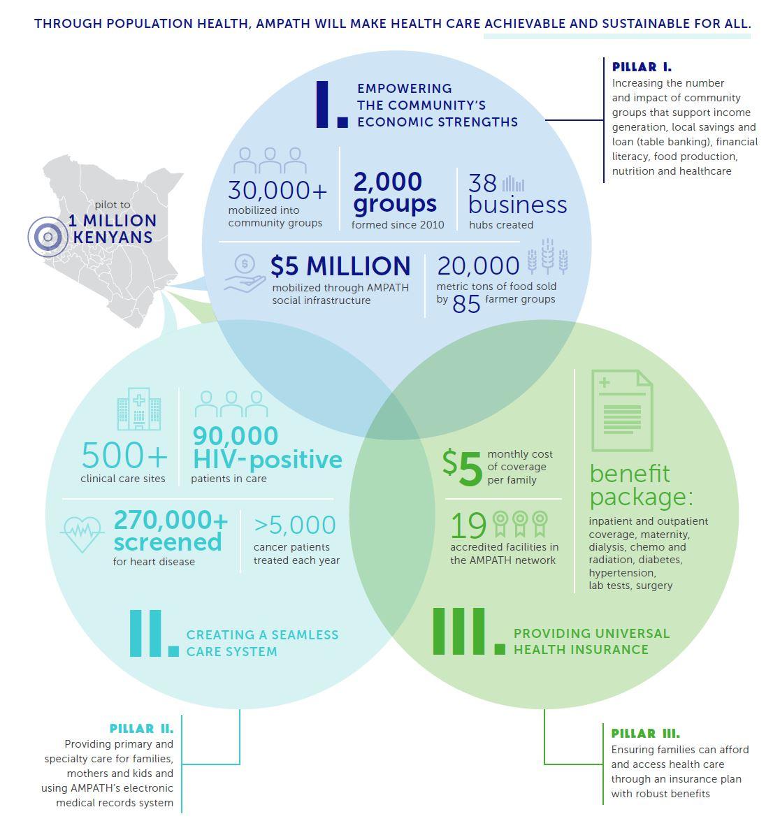 Population-health-Infographic.JPG