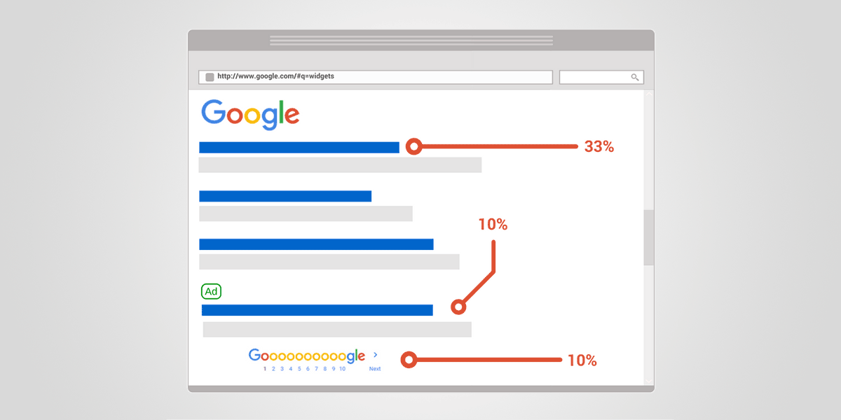 first-page-of-google-by-the-numbers.png
