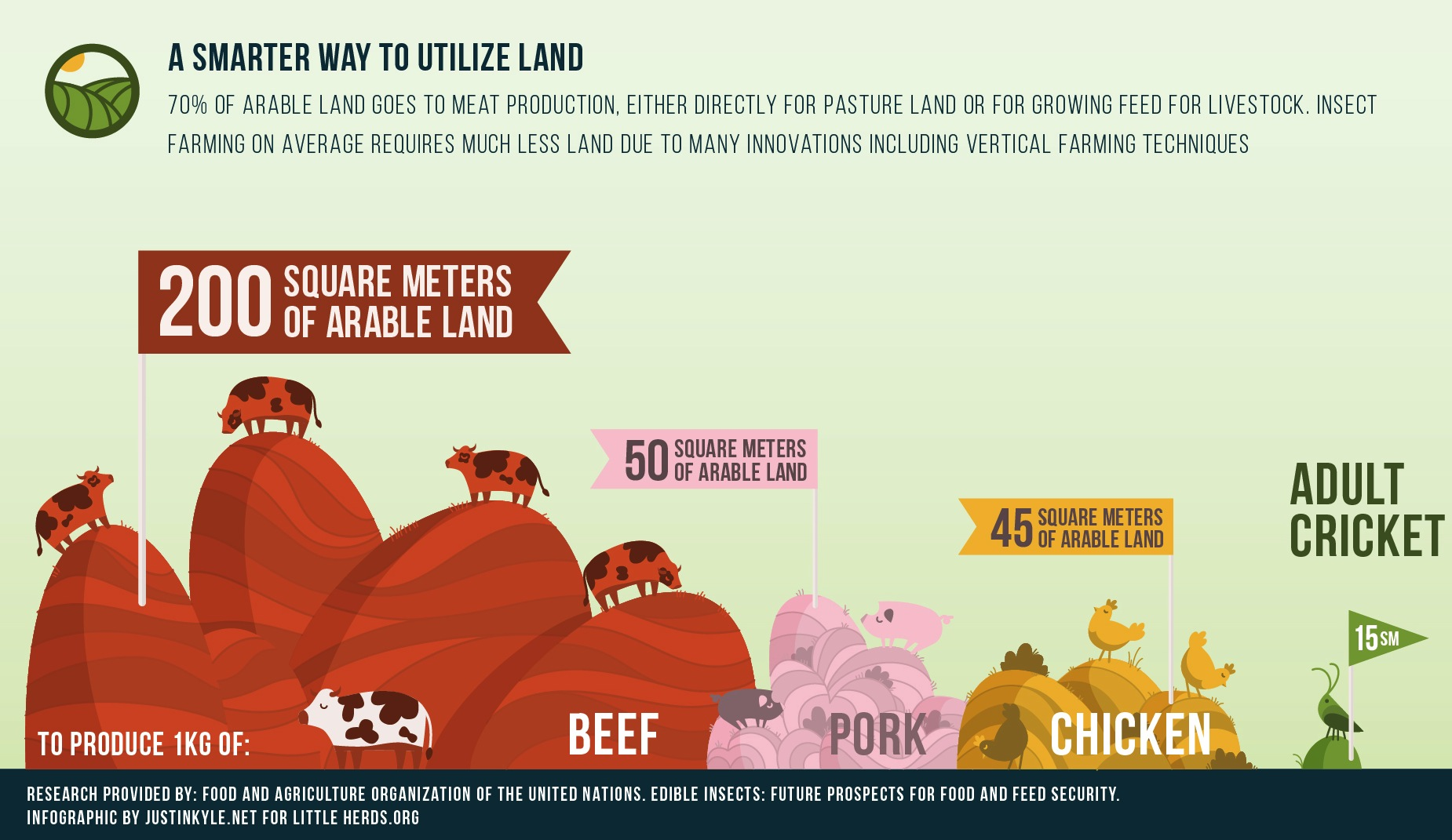 LH Land Infographic.jpg