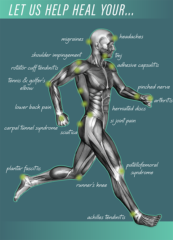 Empower Movement Physical Therapy Conditions We Treat