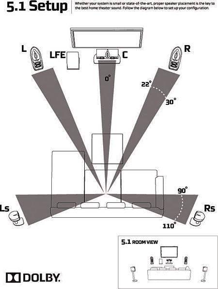 5.1 diagram.jpg