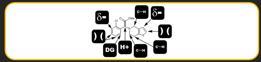 """Tim Cernak*, Kevin D. Dykstra, Sriram Tyagarajan, Petr Vachal and Shane W. Krska. """"The Medicinal Chemist's Toolbox for Late Stage Functionalization of Drug-Like Molecules"""",  Chemical Society Reviews ,  2016 ,  45 (3), 546—576.  [link]"""