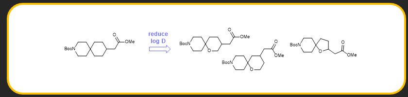 """Timothy Cernak*, Kevin Dykstra, Dorothy Levorse, Andreas Verras, James Balkovec, Ravi Nargund and Robert DeVita. """"Synthesis of Oxaspiropiperidines as a Strategy for Lowering logD"""",  Tetrahedron Letters ,  2011 ,  52 (48), 6457—6459.  [link]     Lisa A. Ambrosini, Tim A. Cernak and Tristan H. Lambert. """"Total Synthesis of the Tylophora Alkaloids Rusplinone, 13aα-Secoantofine, and Antofine using a Multicatalytic Oxidative Aminochlorocarbonylation / Friedel-Crafts Reaction"""",  Tetrahedron ,  2010 ,  66 (26), 4882—4887.     Lisa A. Ambrosini, Tim A. Cernak and Tristan H. Lambert. """"Development of Oxidative Formylation and Ketonylation Reactions"""",  Synthesis ,  2010 ,  41 (28), 870—881.     Tim A. Cernak and Tristan H. Lambert. """"Multicatalytic Synthesis of α-Pyrrolidinyl Ketones via a Tandem Palladium(II)/Indium(III)-Catalyzed Aminochlorocarbonylation/Friedel-Crafts Acylation Reaction"""",  The Journal of the American Chemical Society ,  2009 ,  131 (9), 3124—3125.     Jonathan Hudon, Timothy A. Cernak, James A. Ashenhurst and James L. Gleason. """"Stable 5-Substituted Cyclopentadienes for the Diels-Alder Cycloaddition and Their Application to Palau'amine Synthesis"""",  Angewandte Chemie International Edition in English ,  2008 ,  47 , 8885—8888.     Timothy A. Cernak and James L. Gleason. """"DFT Guided Design of Exo-Selective Dehydroalanine Dienophiles for Application Towards Palau'amine"""",  Journal of Organic Chemistry ,  2008 ,  73 (1), 102—110.     Timothy A. Cernak and James L. Gleason. """"Synthesis of 5-Chloromethylene Hydantoins and Thiohydantoins"""",  Heterocycles ,  2007 ,  71 (1), 117—134.     Nigel J. Eggers, John D. Greenough, Tim Cernak. """"Classification of British Columbia's Okanagan Chardonnay Wines by Origin Using Volatile Components"""", in """"Fine Wine and Terroir: A Geoscience Perspective"""" ed. R. W. MacQueen, L. D. Meinert. Canada: St. John's: Geological Association of Canada.  2006 , pp. 183—19"""