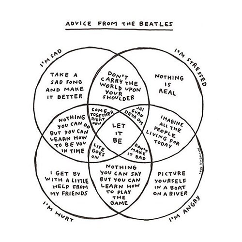 Advice from The Beatles print: b&w