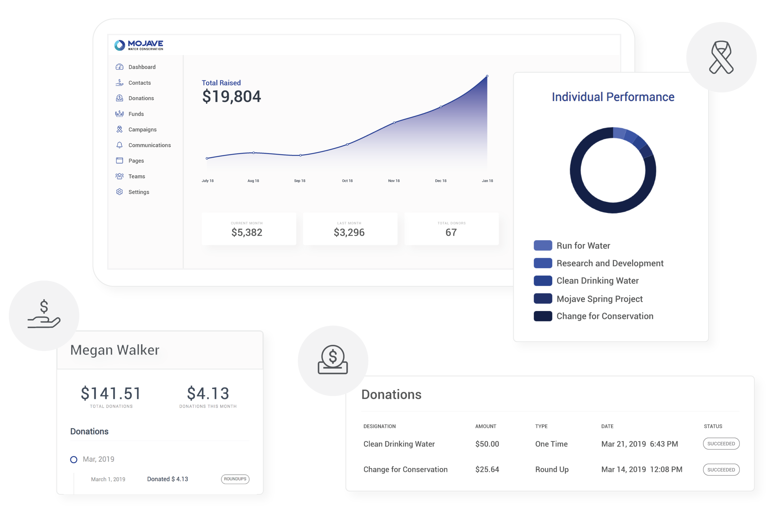 One dashboard to manage it all - Visualize your growth with month to month analytics. Easily manage members, donors, donation history, campaigns, your brand settings and more.