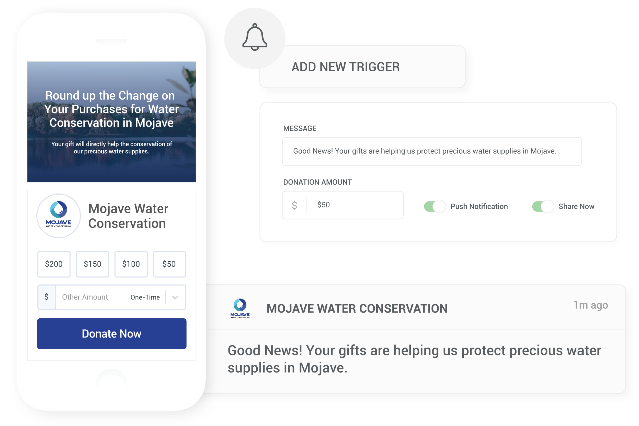 Inform and delight - Nurture your donor relationships with mobile forward communications. Send push notifications and emails in real time or on a specific date. Trigger content when donors reach giving milestones.