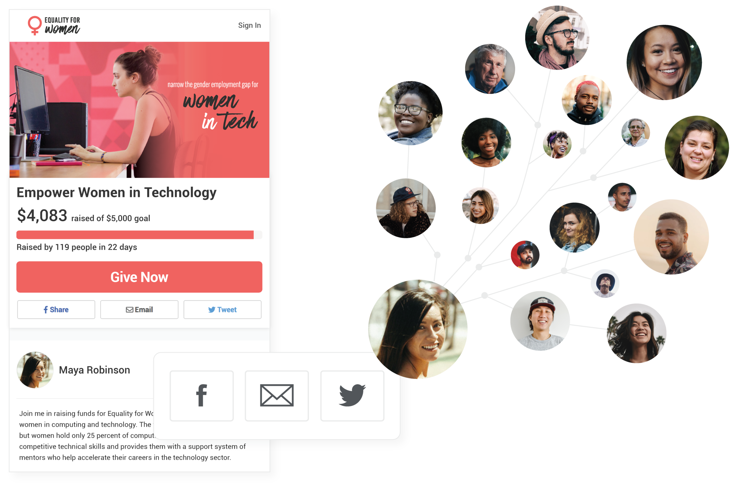 Amplify your voice, expand your base - You'll reach new networks when supporters share their peer-to-peer pages with family, friends and colleagues via Facebook, Twitter and email.