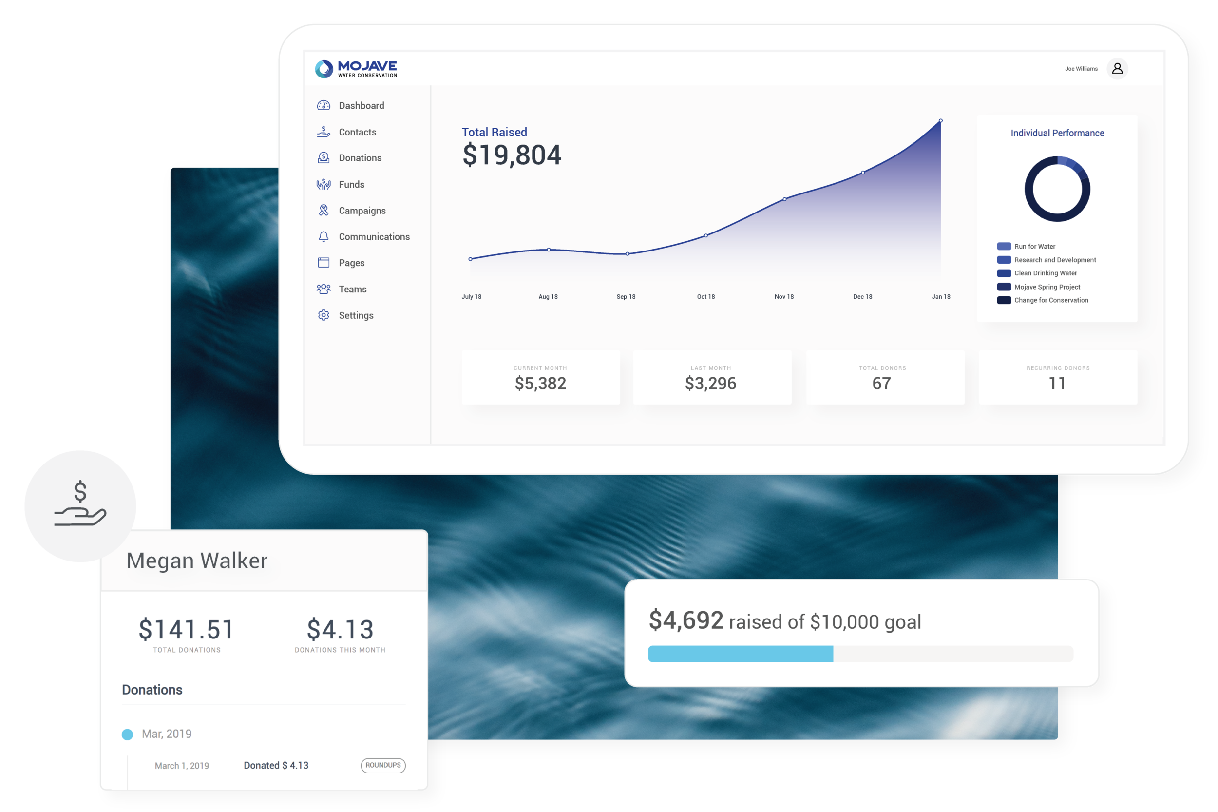Impact CRM - All the tools you need for smarter, streamlined community management