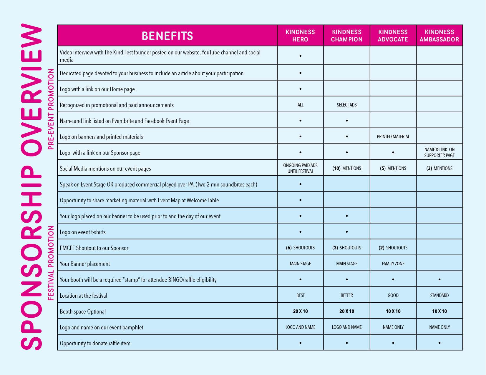 Sponsorship Overview.jpg