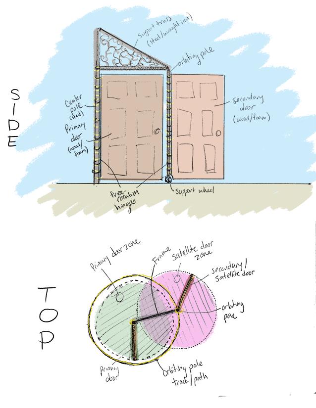 FOD_SketchDiagram.png