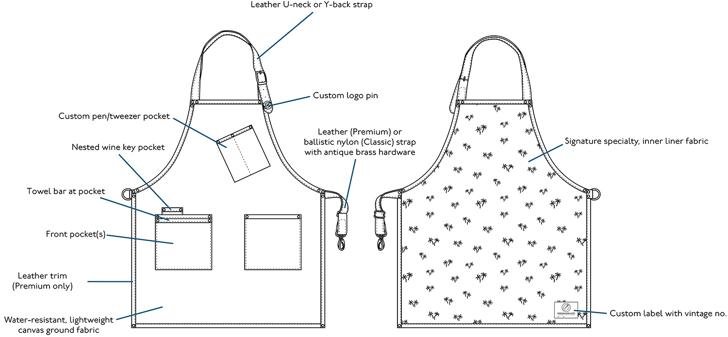 apron_overview.png