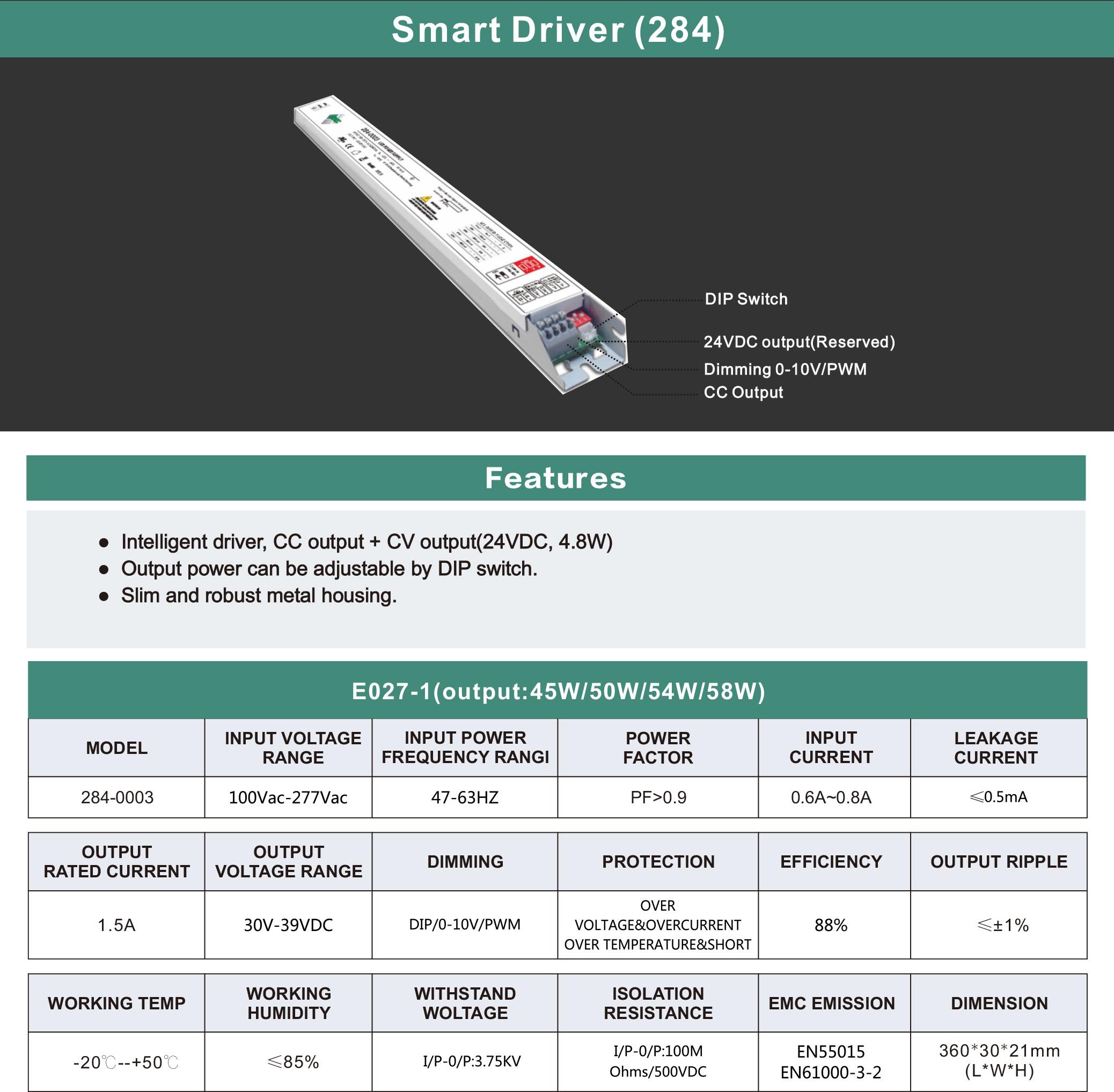 SmartDriverSheet