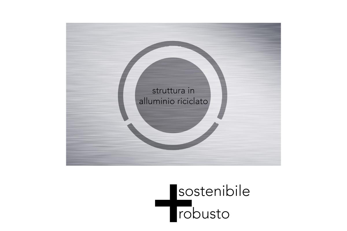 +robusto_HUB.jpg