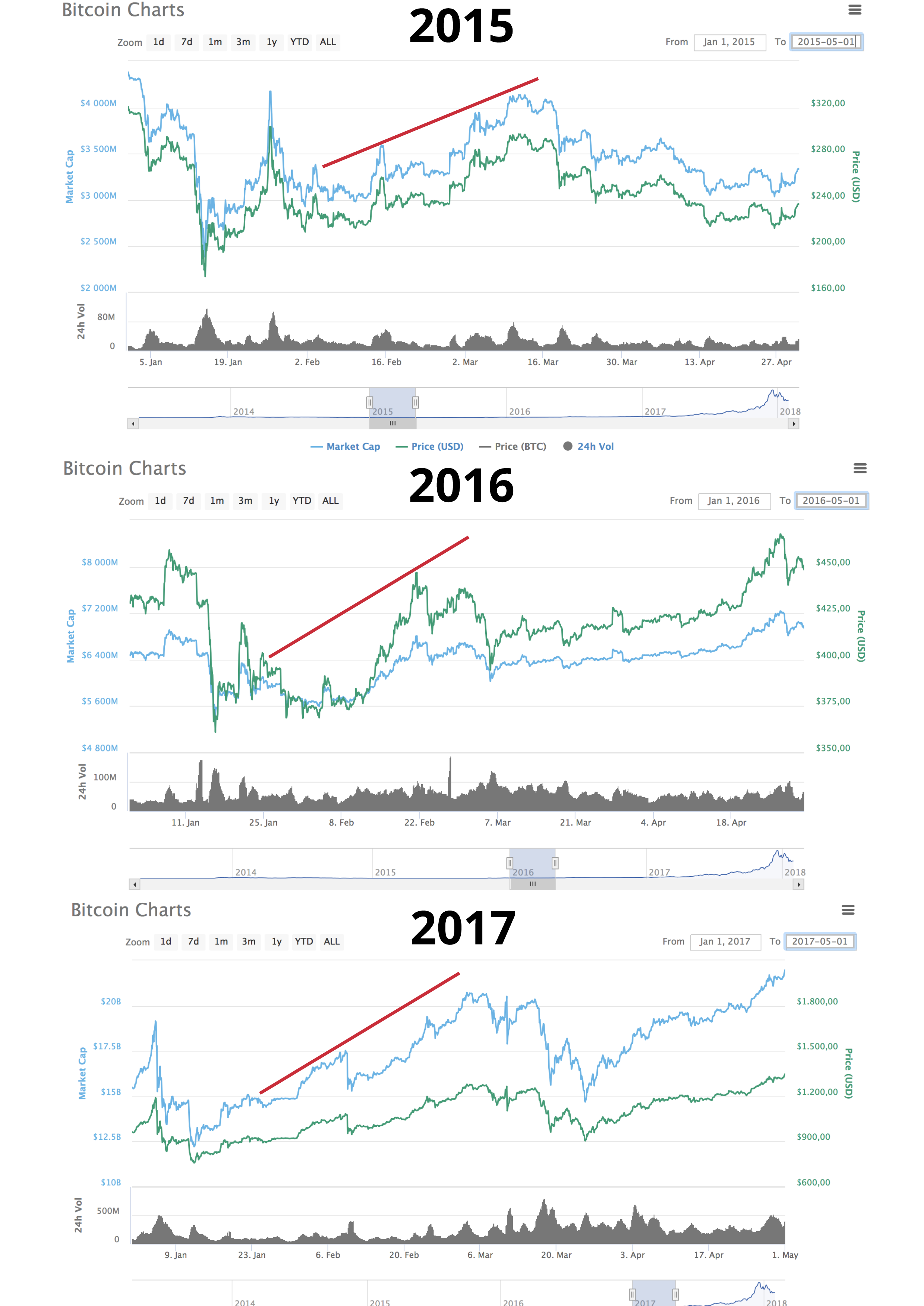 btc-trends.png