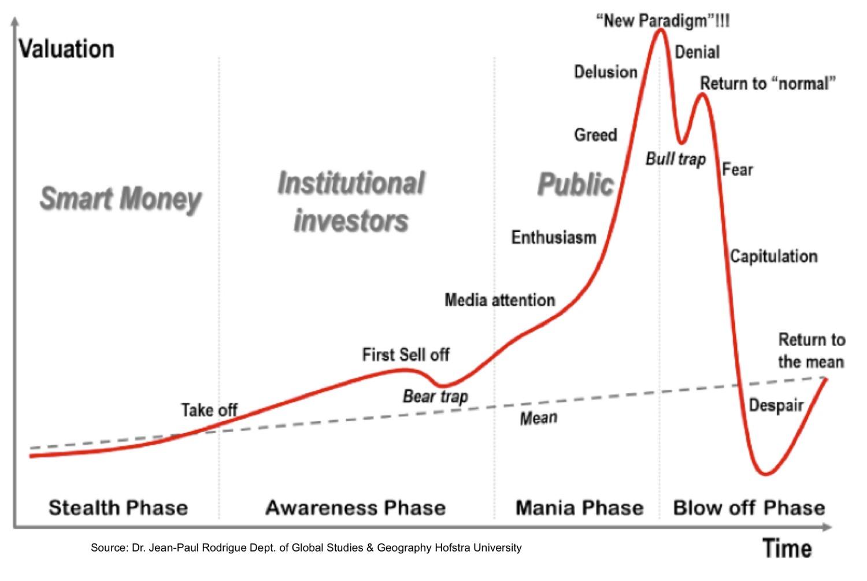 market-situations.jpeg