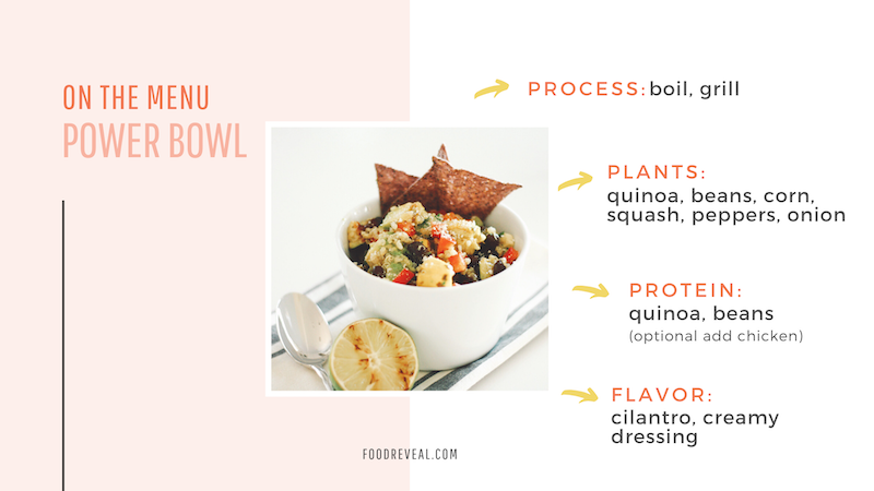 4-Step-Power-Bowl.png