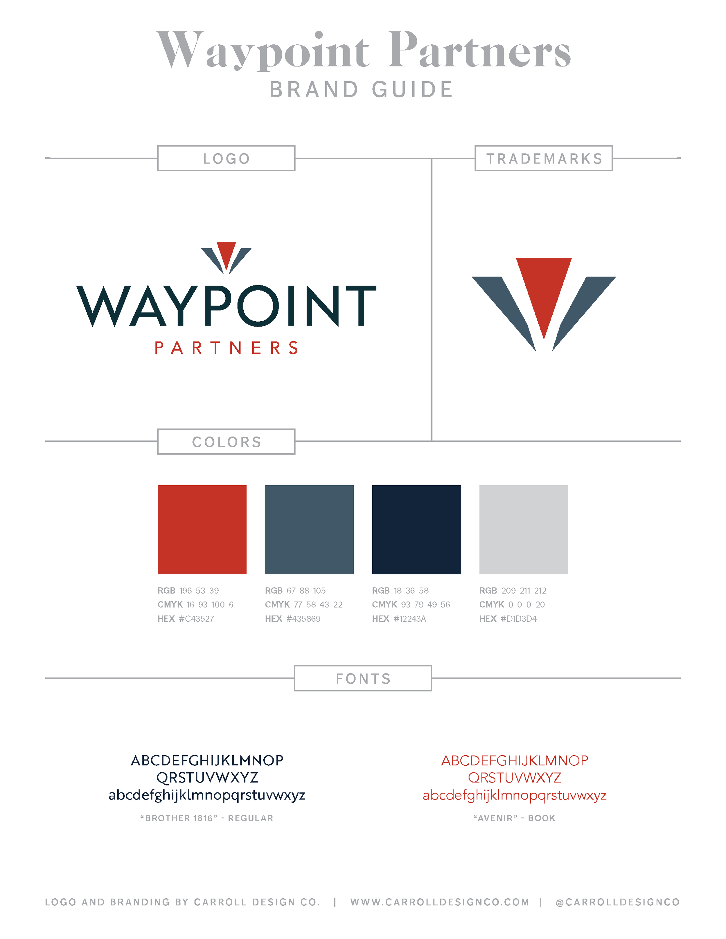 Waypoint Partners Brand Guide.png