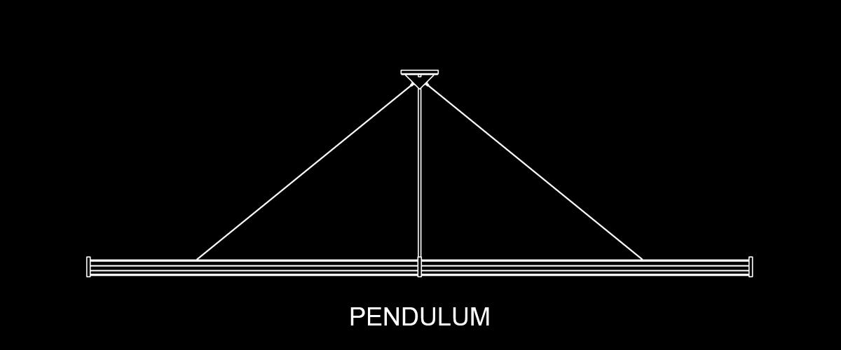 Copy of PENDULUM SUSPENSION