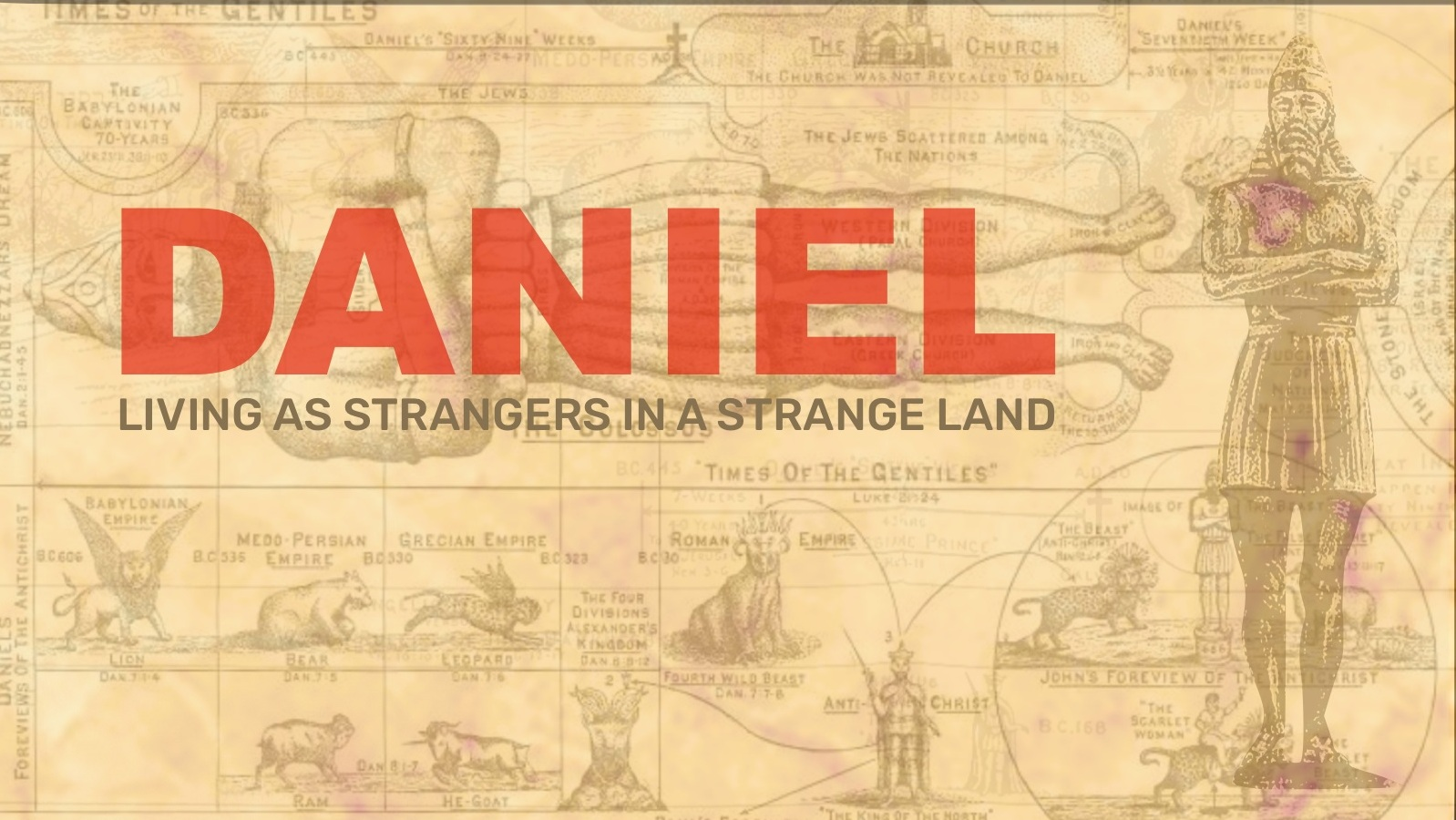 Daniel: Living as Strangers in a Strange Land