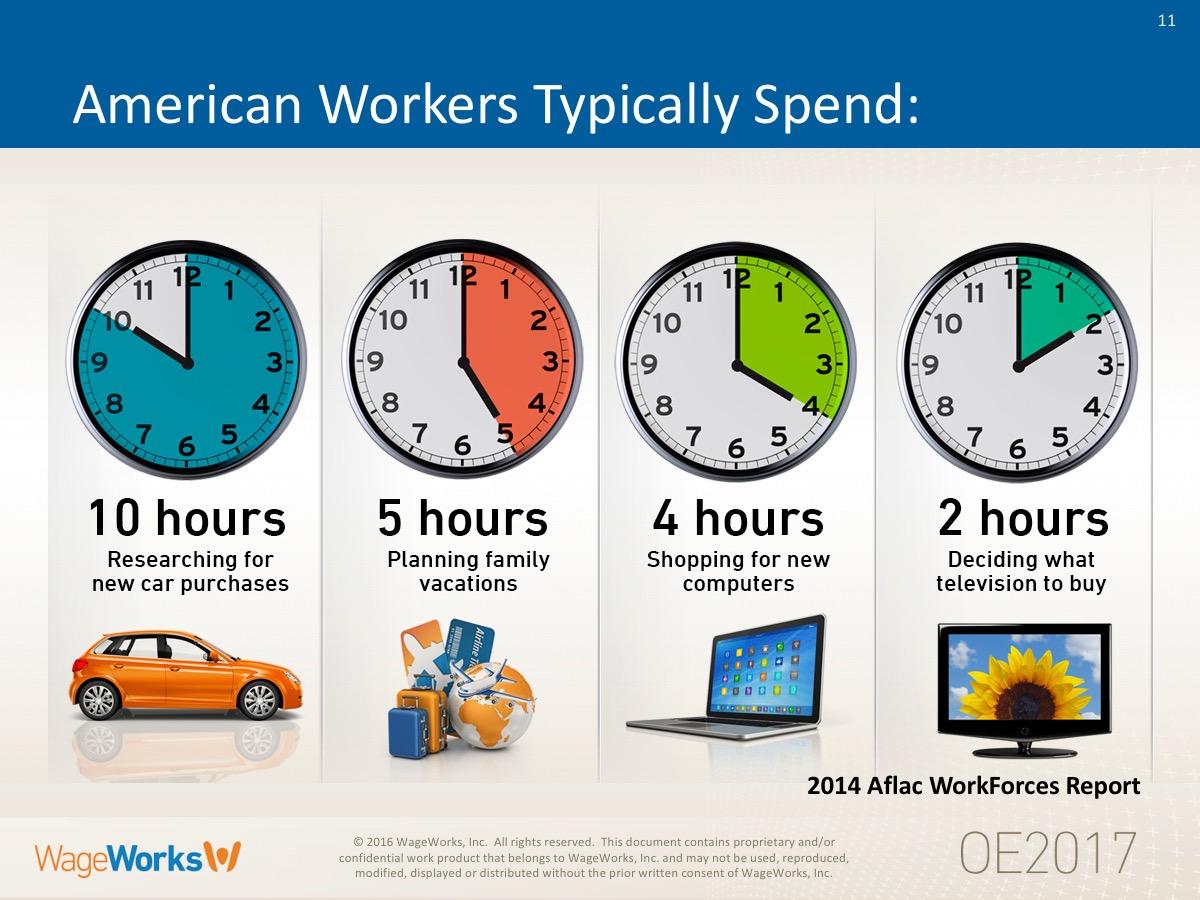 Time Comparison Chart