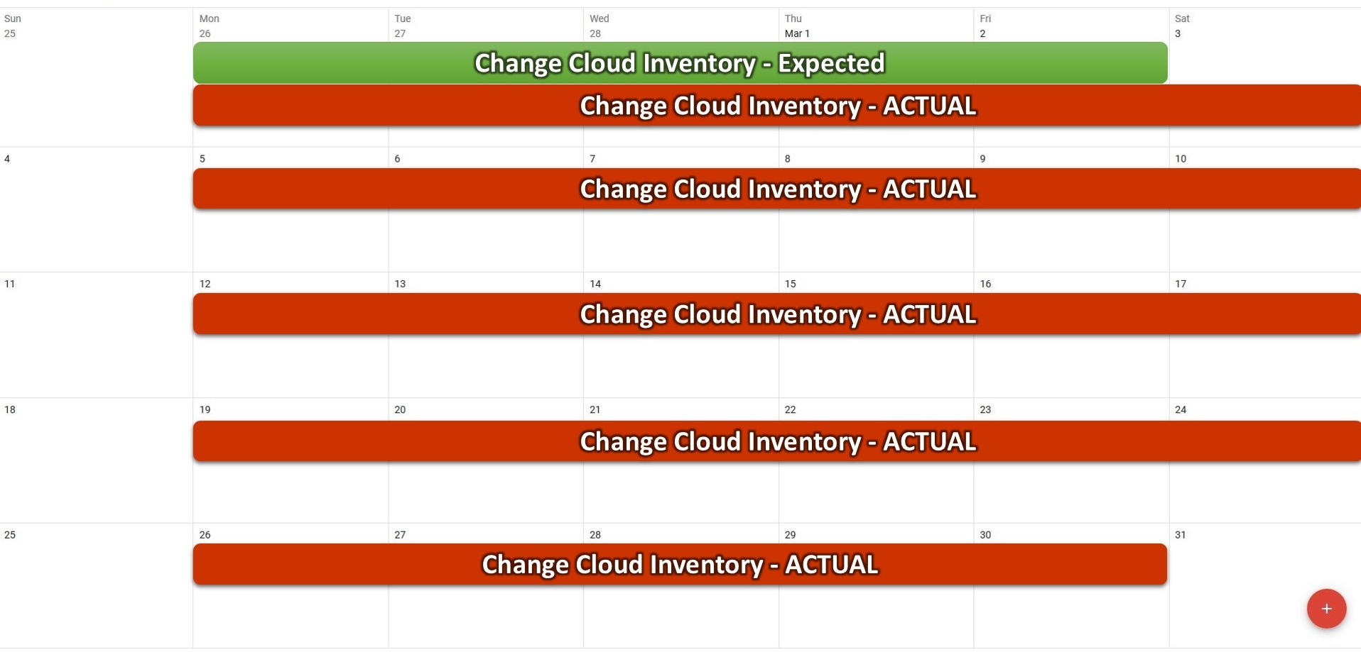 cloud inventory implementation