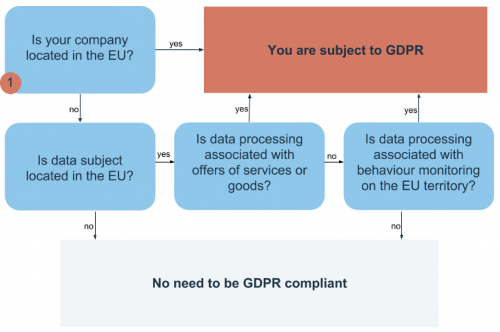 GDPR_1024x680.png