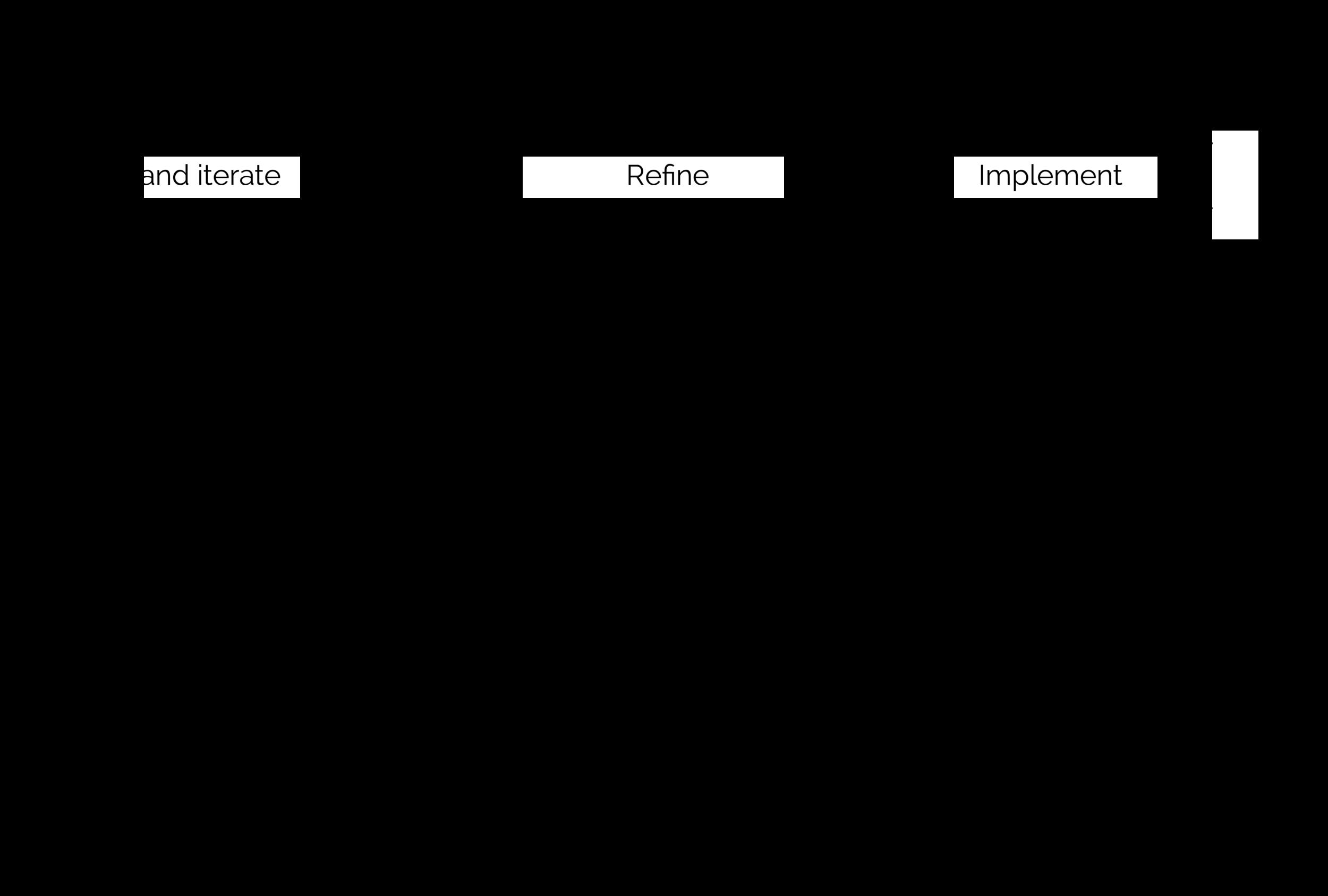 Design Process-03.png