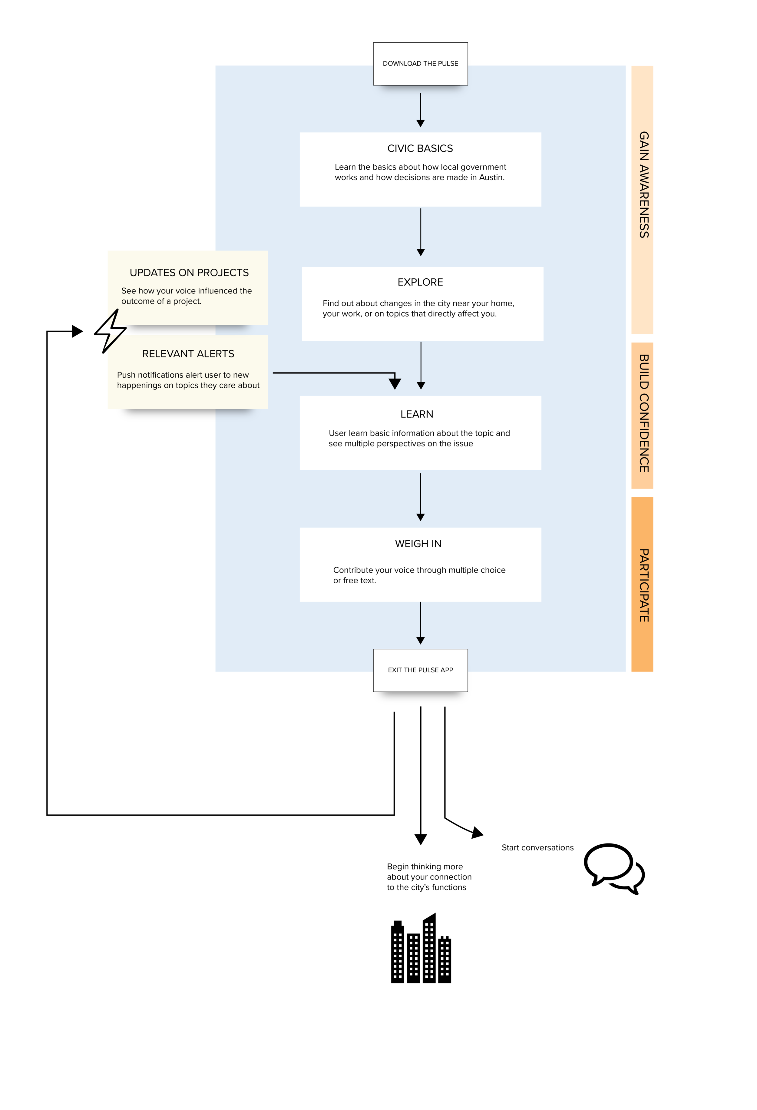 Pulse App Concept Model  2@72x-100.png