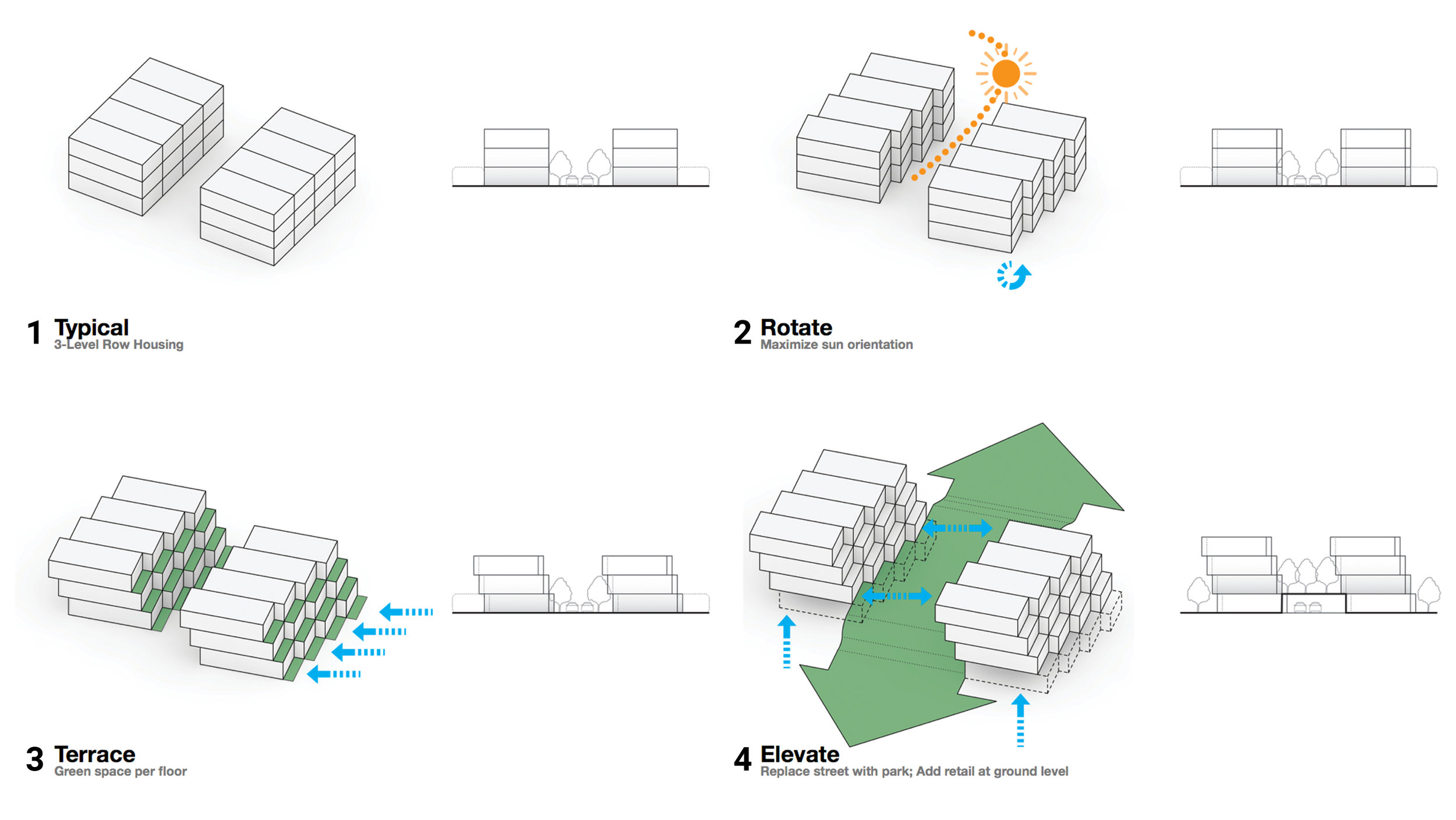re-gen-boston_diagrams.jpg