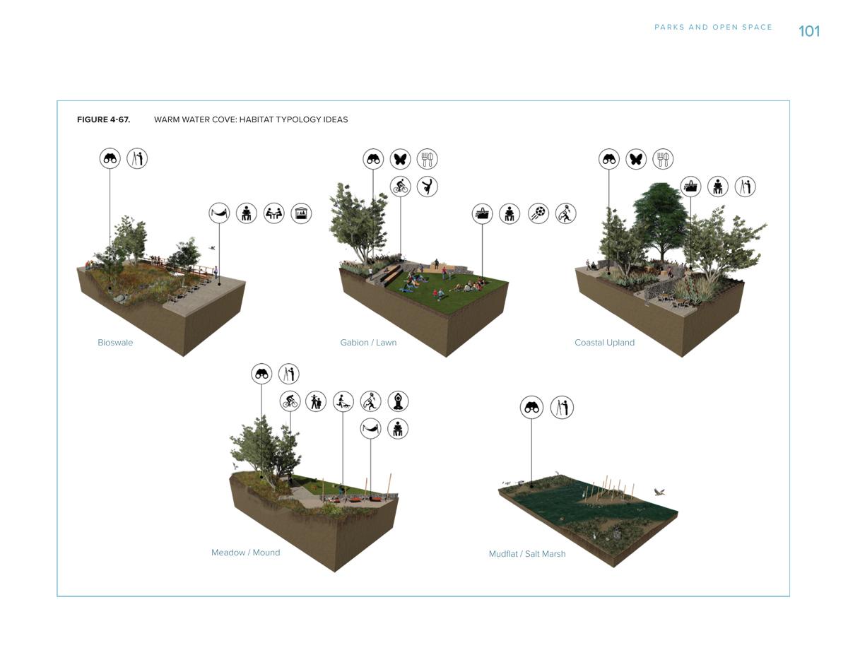 CWD_final_draft_Public Realm_Plan_Aug2018_p101.jpg