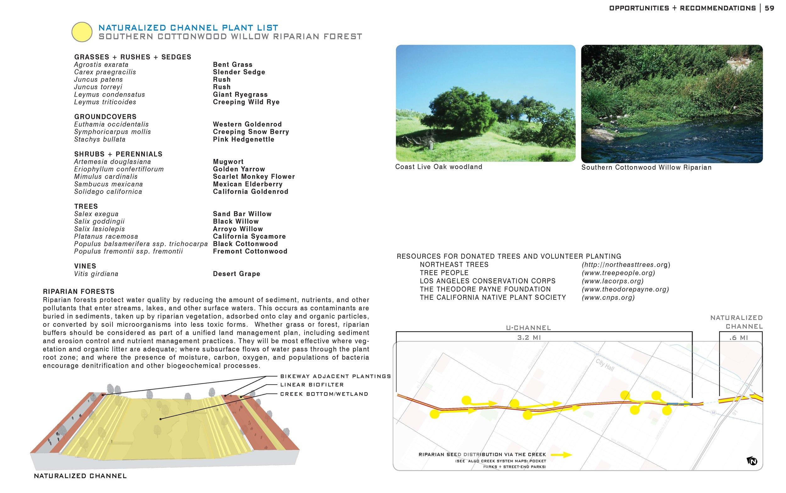Compton_Creek_MP_FINAL_Sec04_Page_04.jpg