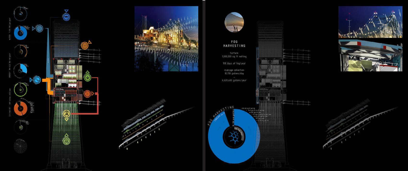 Fletcherstudio- Architecture of Consequence (2).jpg