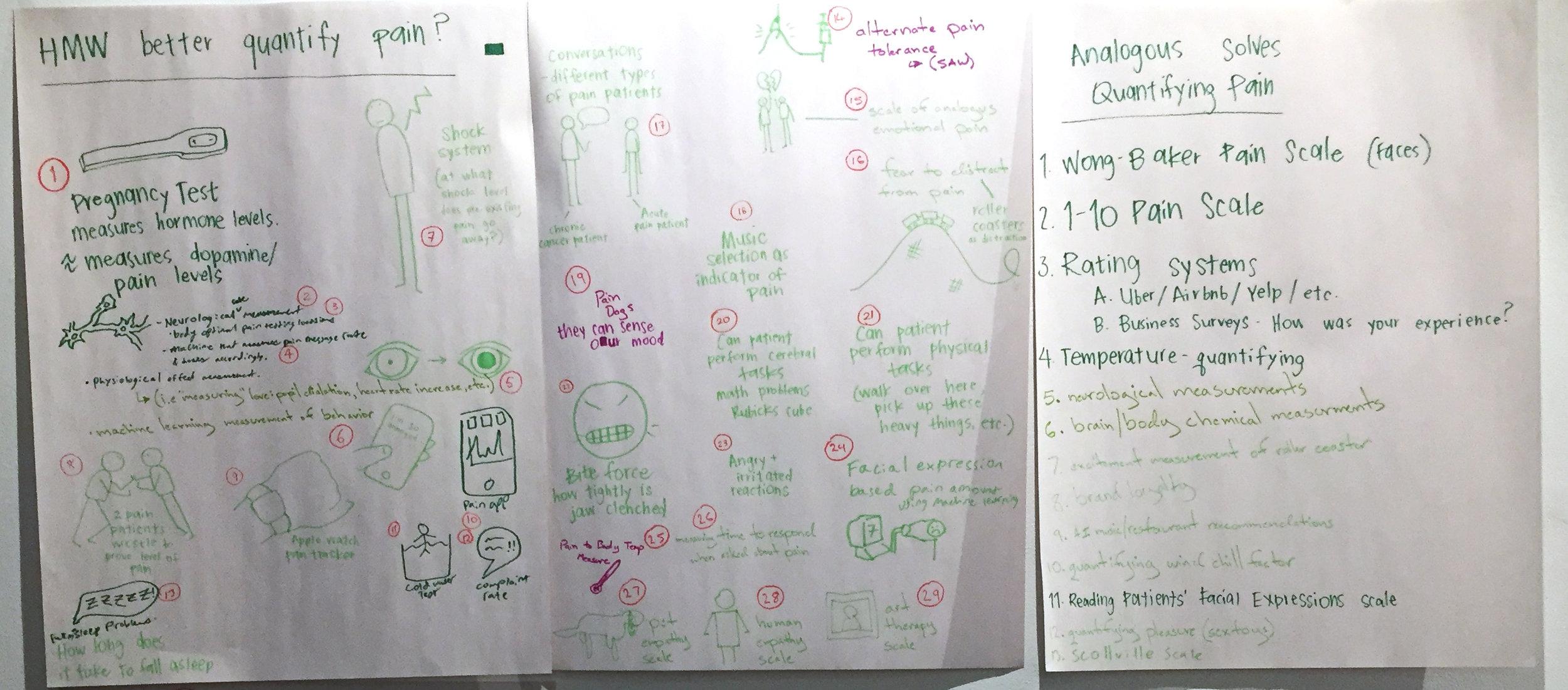Brainstorming session1_B_Nov 6_edited.jpg
