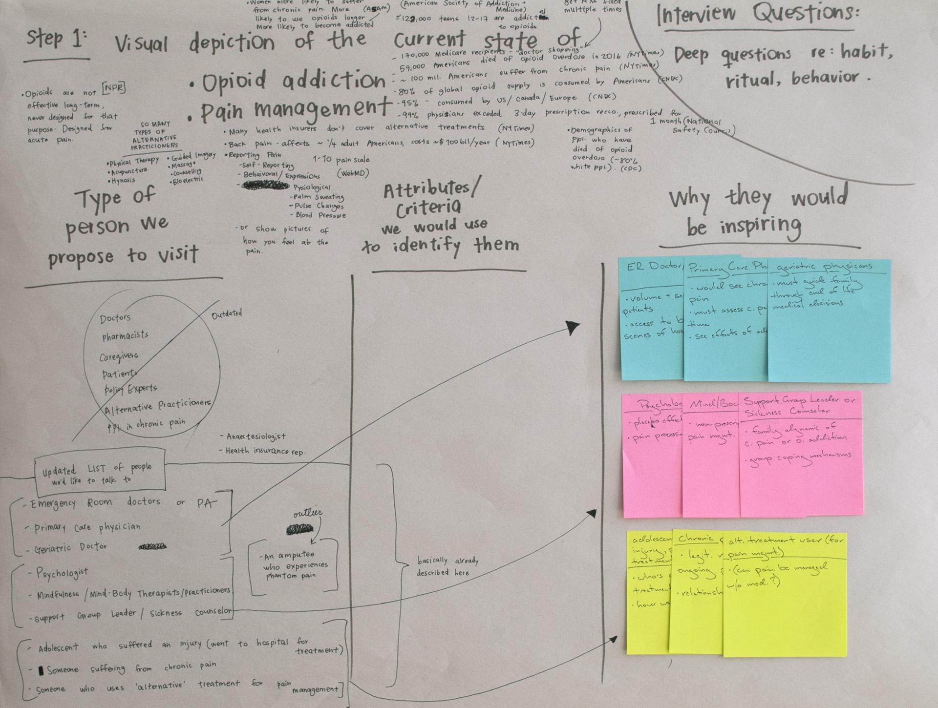 Oct 16_Rough research plan.jpg