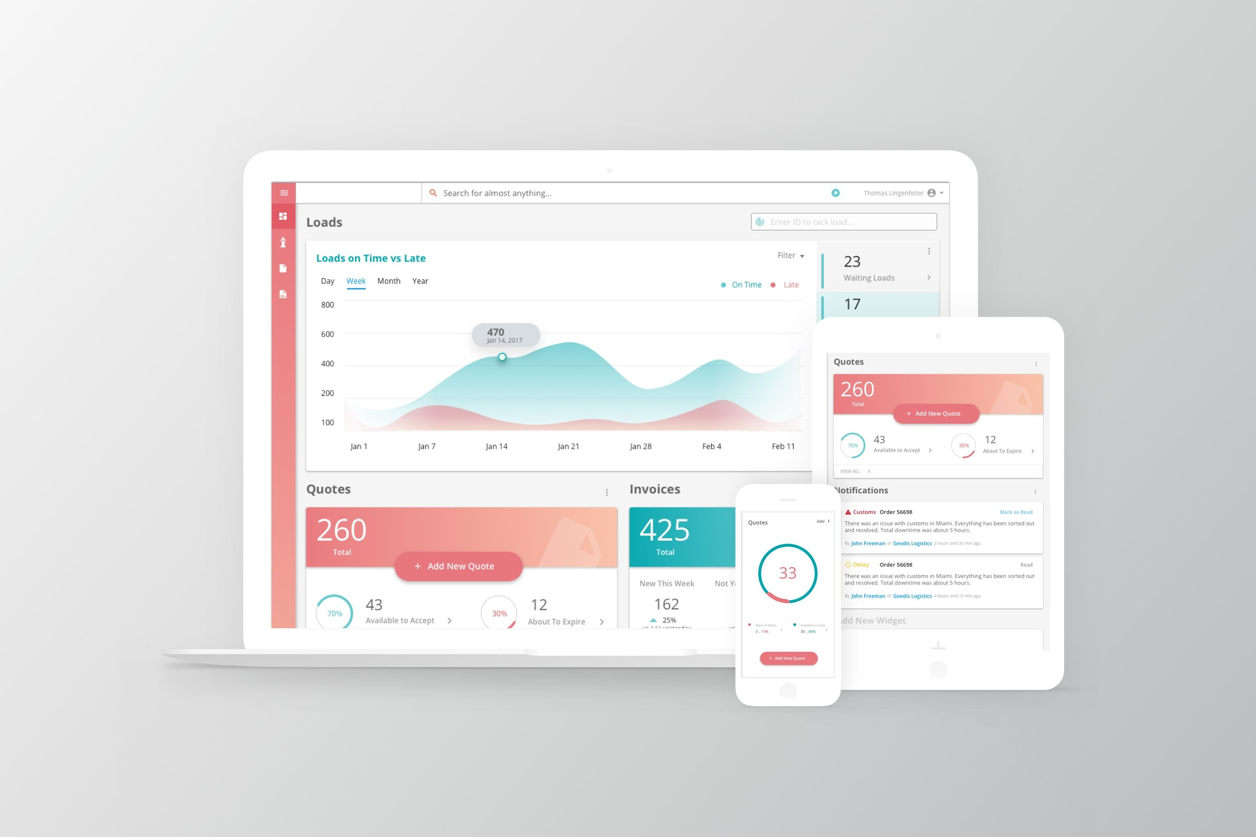 DASHBOARD DESIGN - UX/UI DesignDisciplines Used: User Research,Ideation, Sketching, User Flow, Wireframes, Information Architecture, User Experience, User Centered Design, User Interface, Interaction Design, A/B Testing