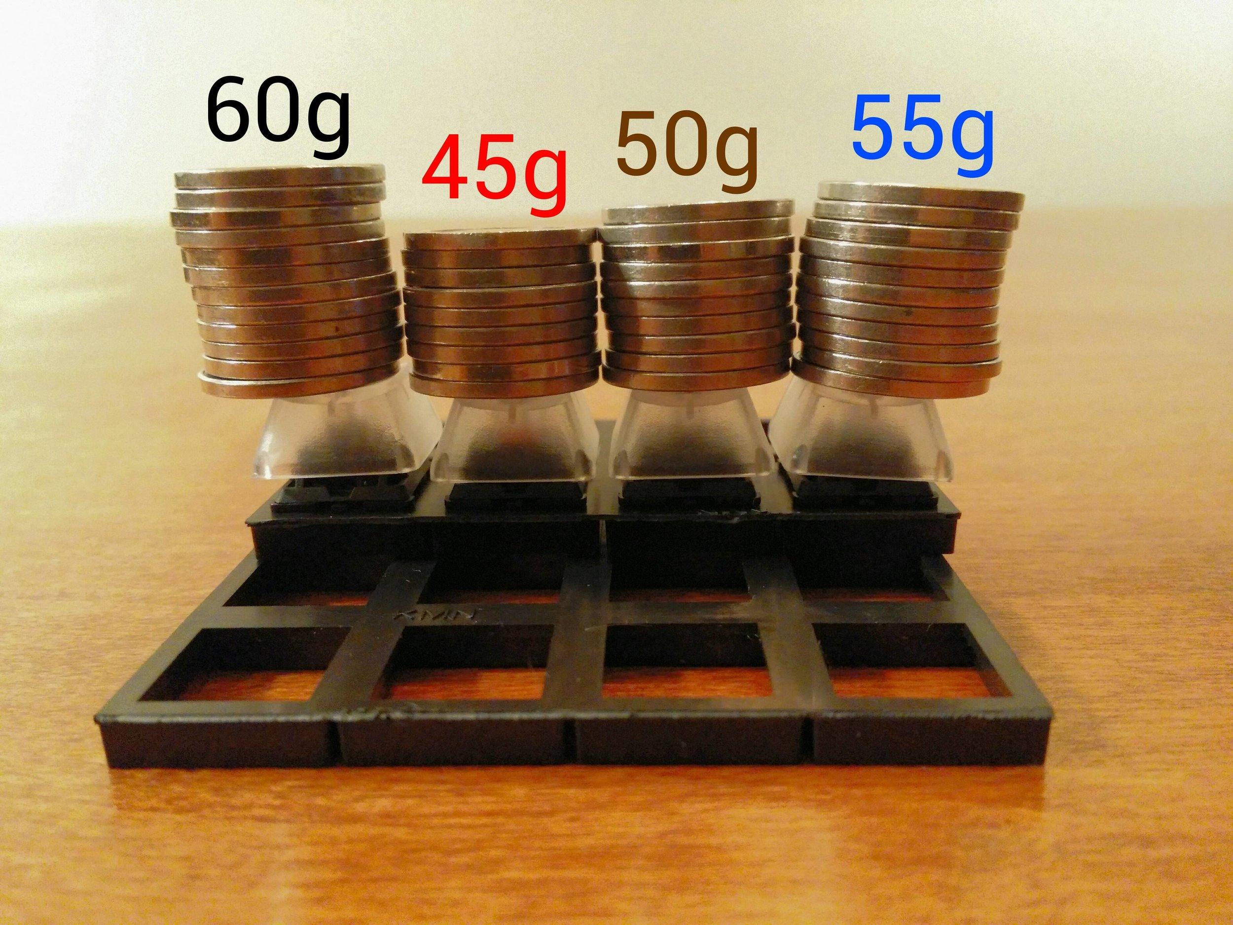 Peso de cada tecla, referência da Greetech