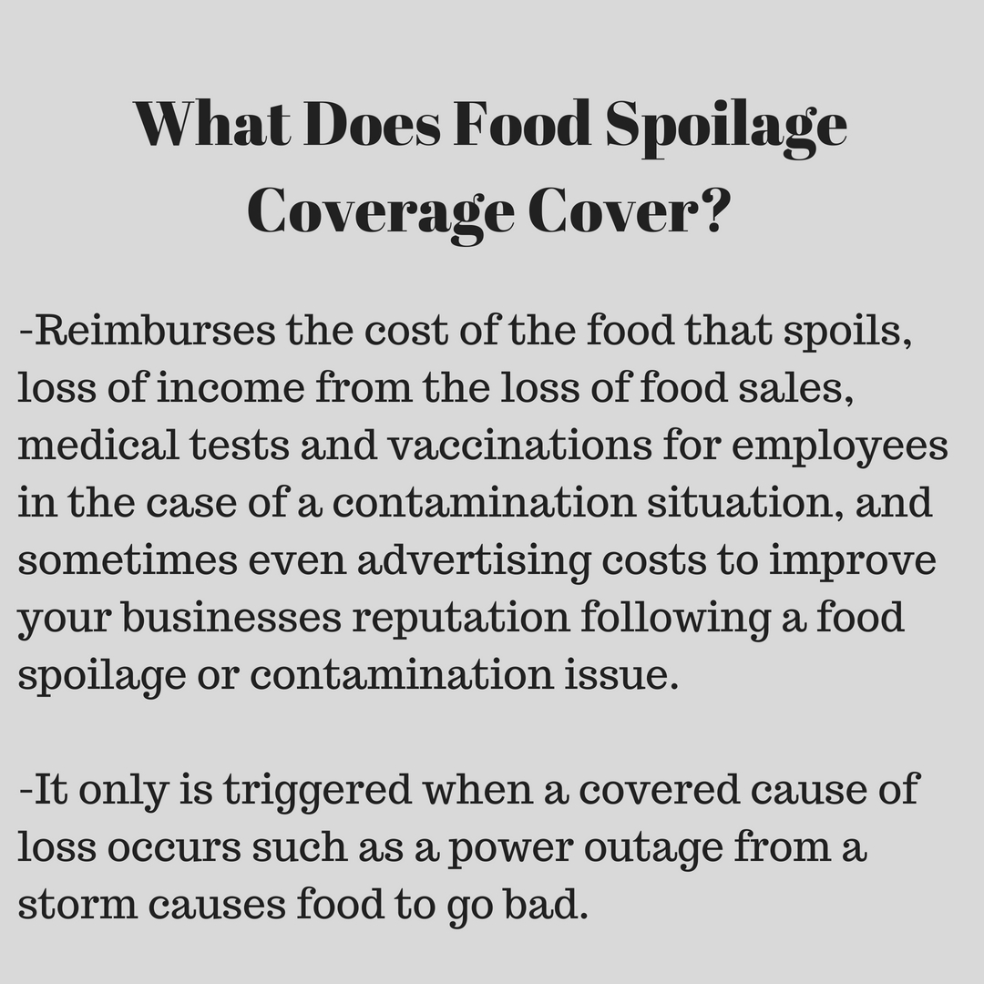 What Does Food Spoilage Coverage Cover_.jpg