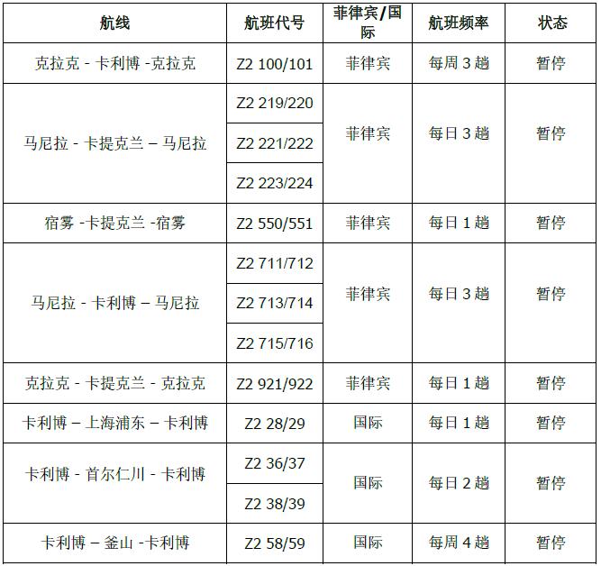chinese borakay april 11.png