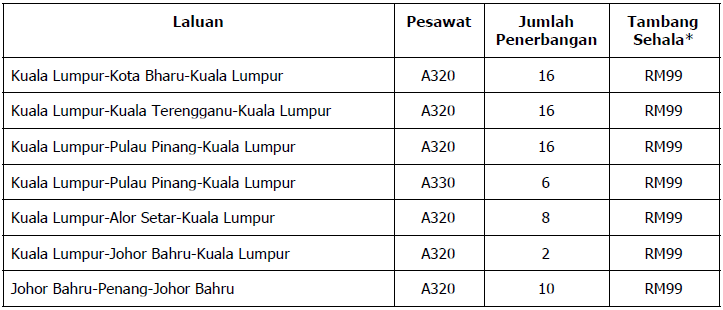 malaysia ge 14 bahasa 1.png