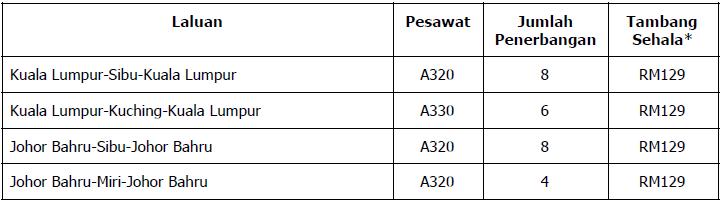 malaysia ge 14 bahasa 2.png
