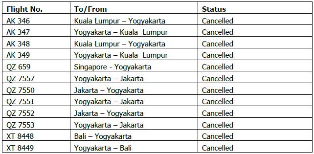 INDONESIA JOG VOLCANO1.png