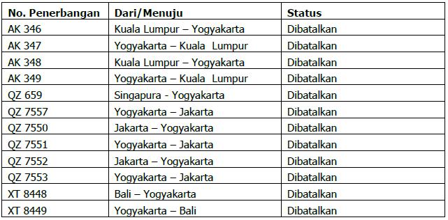INDONESIA JOG VOLCANO2(INDONESIA BAHASA).png