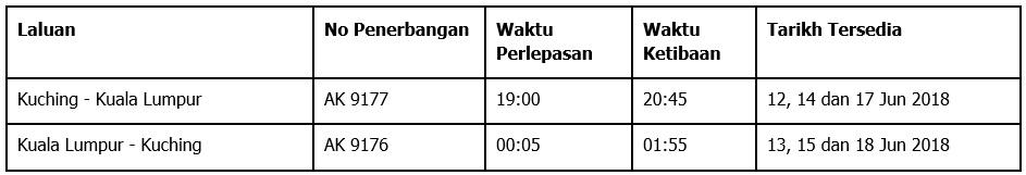 Jadual 2.jpg