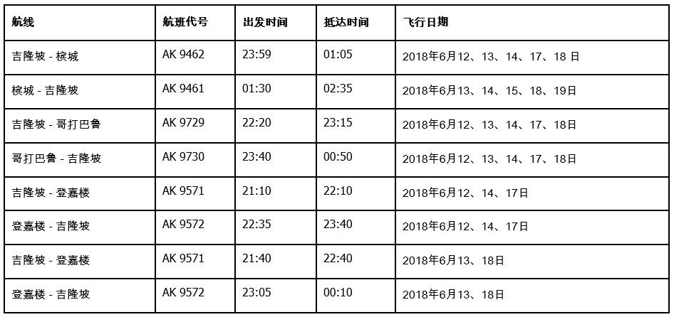 Table 1 CHI.jpg