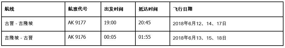 Table 2 CHI.jpg